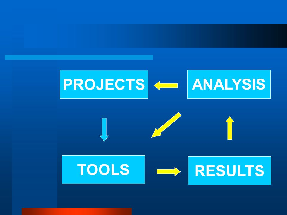 TOOLS PROJECTS RESULTS ANALYSIS