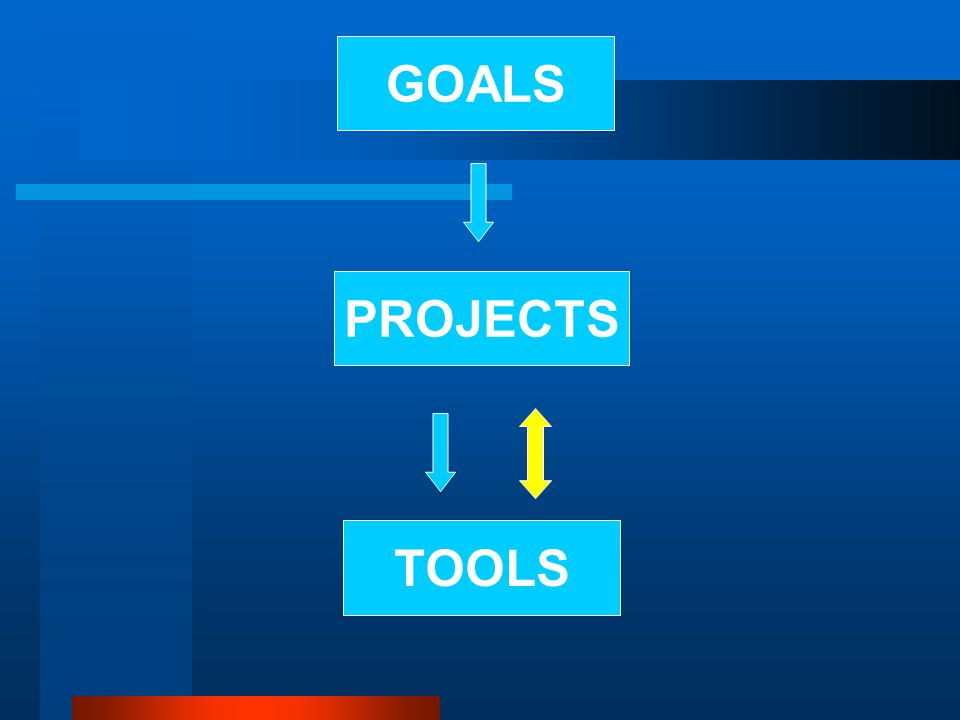 TOOLS PROJECTS GOALS