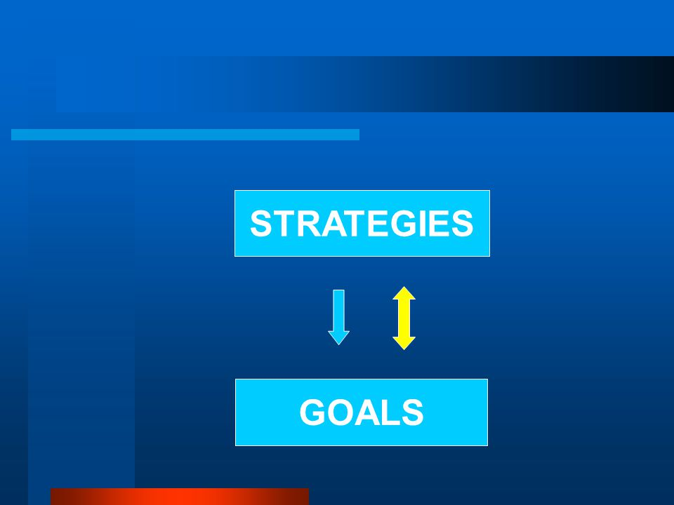 GOALS STRATEGIES