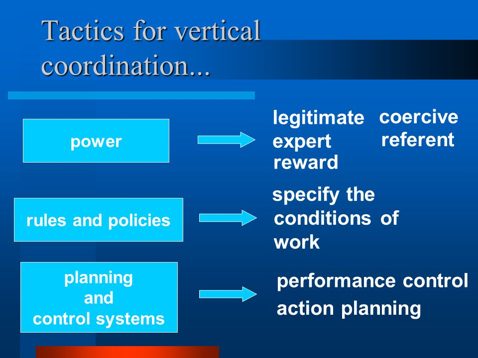 power Tactics for vertical coordination...