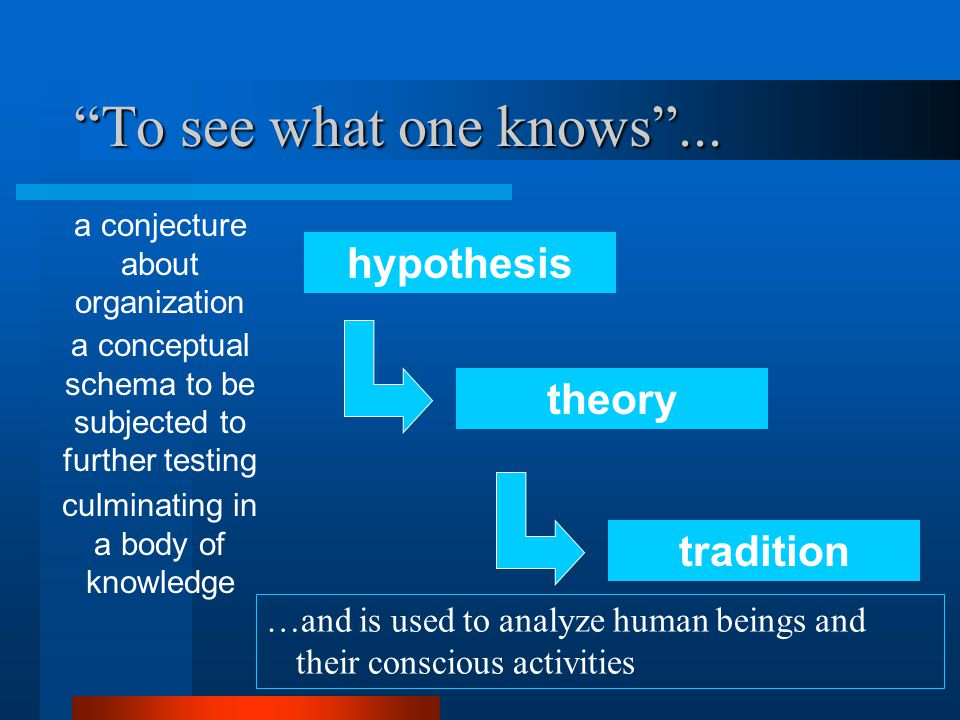 hypothesis theory tradition a conjecture about organization a conceptual schema to be subjected to further testing culminating in a body of knowledge To see what one knows ...