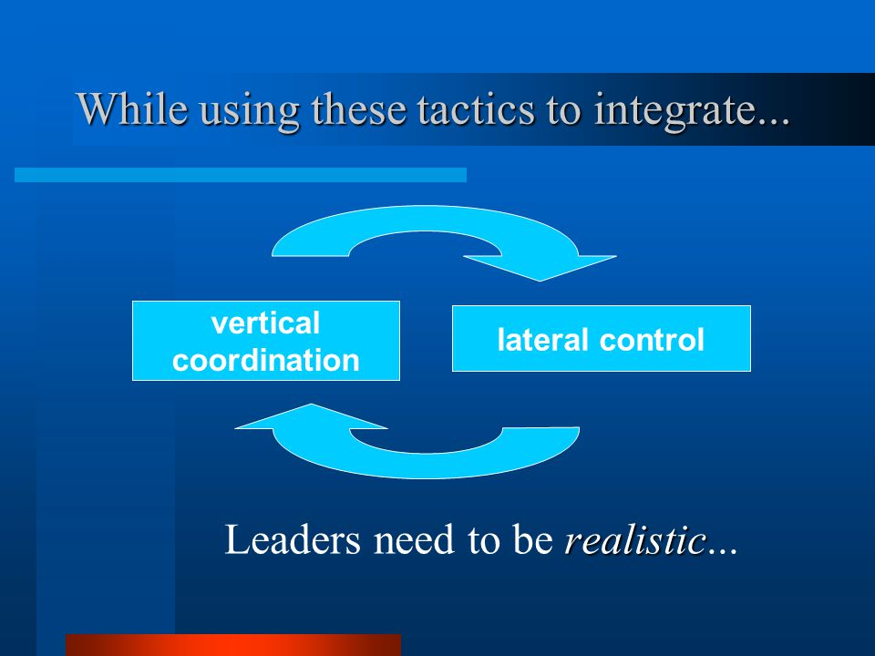 vertical coordination lateral control realistic Leaders need to be realistic...