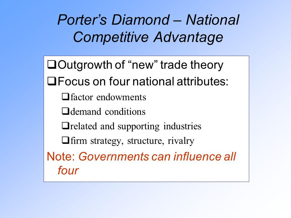 Porter's Diamond – National Competitive Advantage  Outgrowth of new trade theory  Focus on four national attributes:  factor endowments  demand conditions  related and supporting industries  firm strategy, structure, rivalry Note: Governments can influence all four