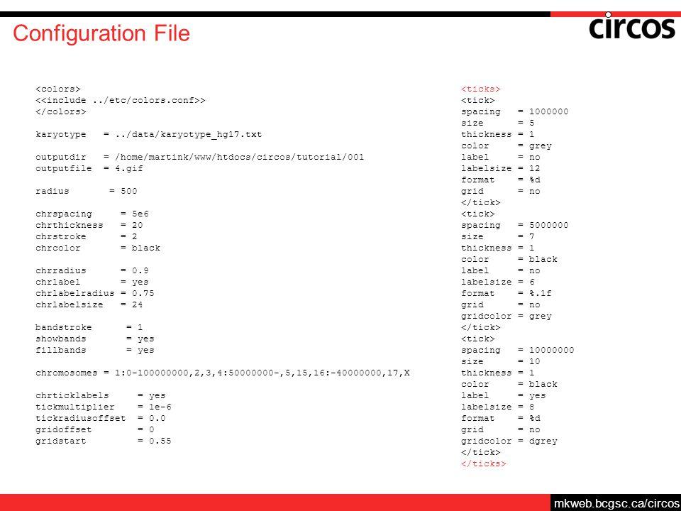 mkweb.bcgsc.ca/circos Configuration File > karyotype =../data/karyotype_hg17.txt outputdir = /home/martink/www/htdocs/circos/tutorial/001 outputfile =