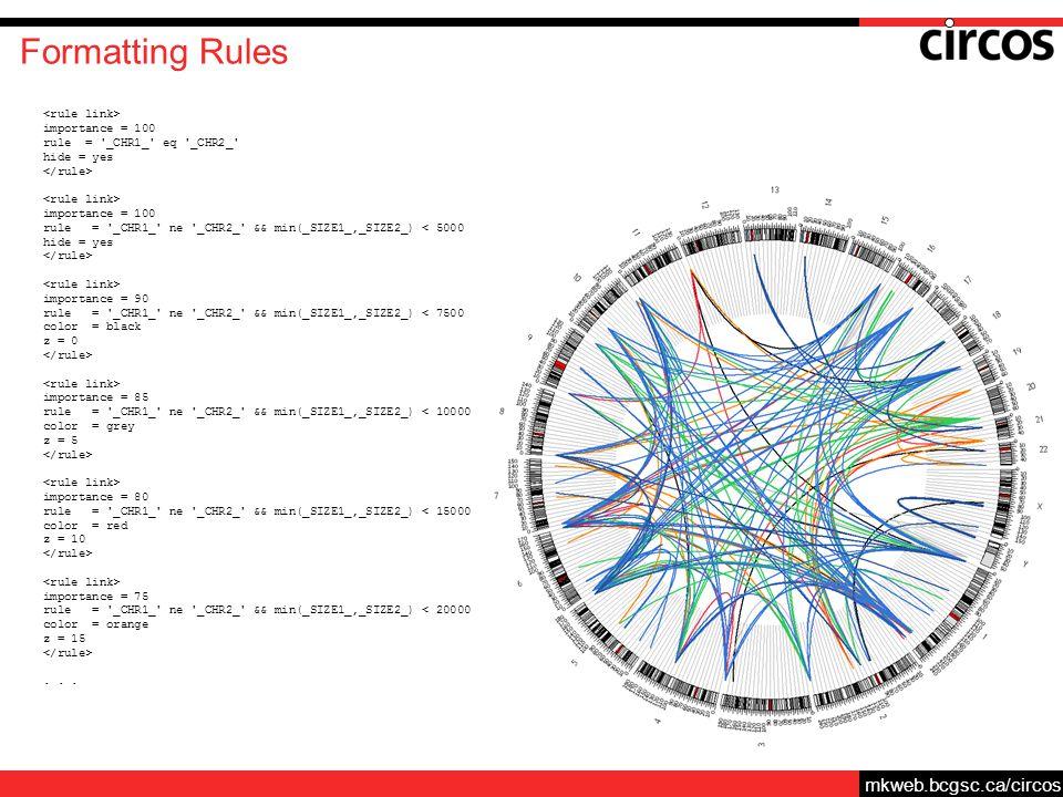 mkweb.bcgsc.ca/circos Formatting Rules importance = 100 rule = '_CHR1_' eq '_CHR2_' hide = yes importance = 100 rule = '_CHR1_' ne '_CHR2_' && min(_SI