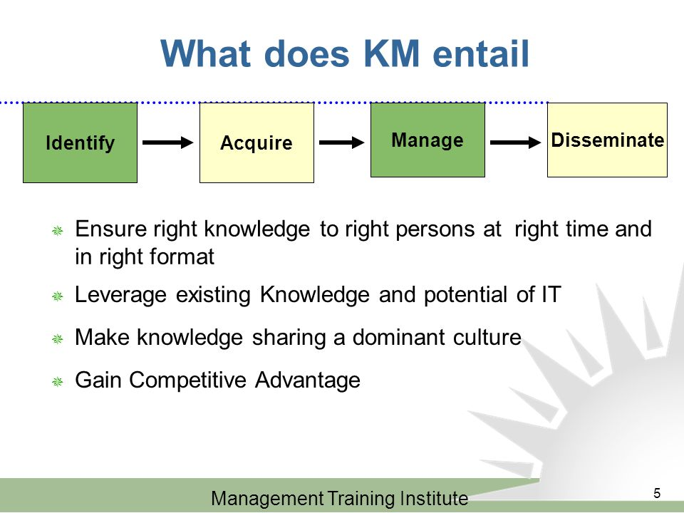 Management Training Institute 5 What does KM entail  Ensure right knowledge to right persons at right time and in right format Acquire ManageDissemin