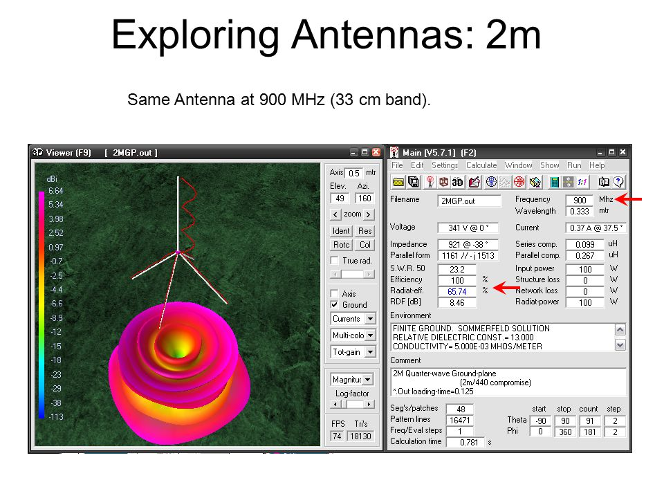 Exploring Antennas: 2m Same Antenna at 900 MHz (33 cm band).