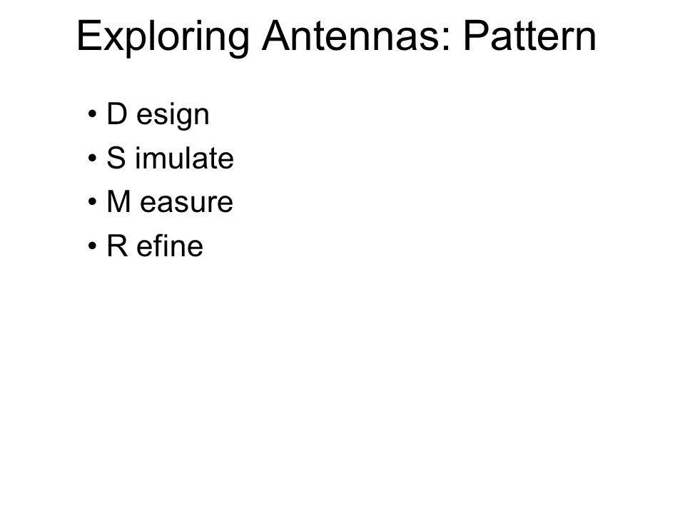 Exploring Antennas: Pattern D esign S imulate M easure R efine