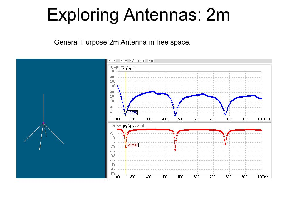 Exploring Antennas: 2m General Purpose 2m Antenna in free space.