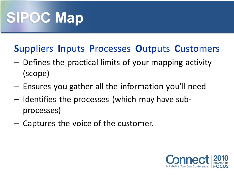 SIPOC Map Suppliers Inputs Processes Outputs Customers – Defines the practical limits of your mapping activity (scope) – Ensures you gather all the in