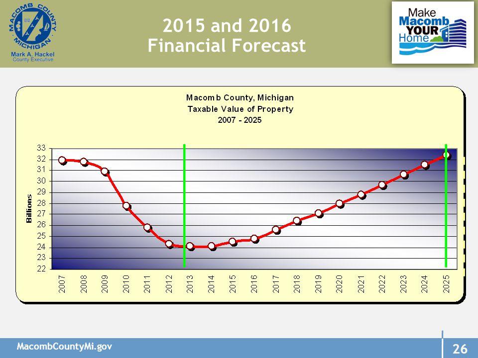 MacombCountyMi.gov 26 2015 and 2016 Financial Forecast