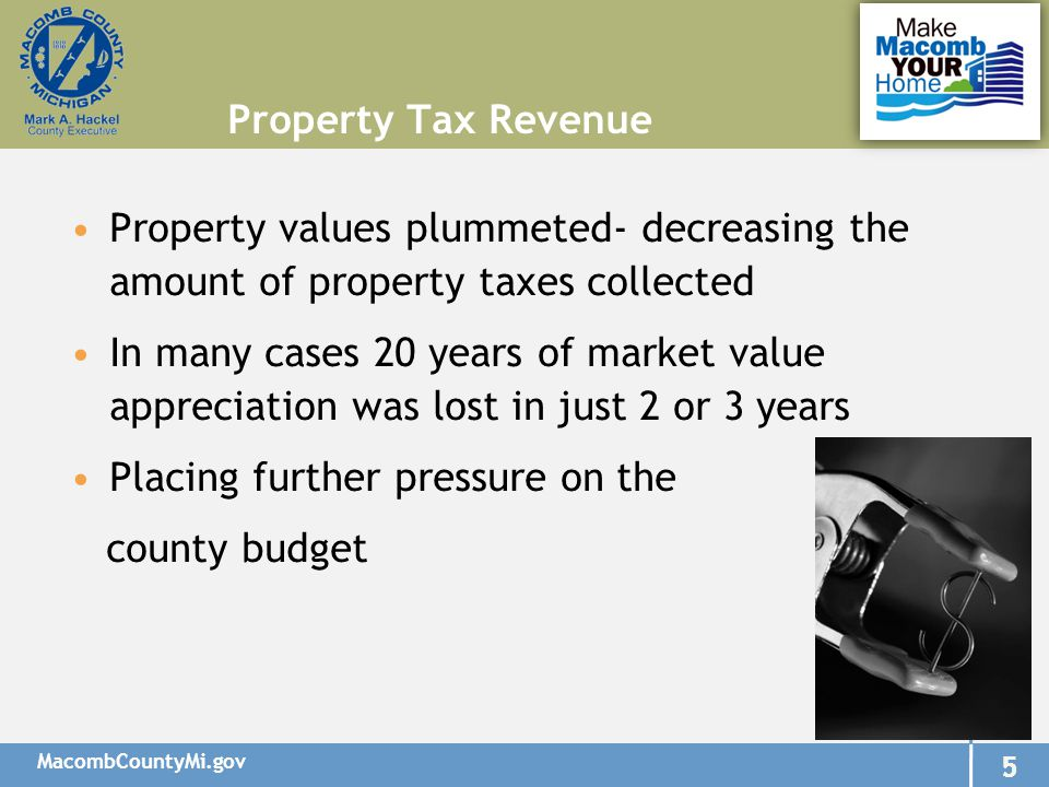 MacombCountyMi.gov 5 5 Property values plummeted- decreasing the amount of property taxes collected In many cases 20 years of market value appreciation was lost in just 2 or 3 years Placing further pressure on the county budget Property Tax Revenue
