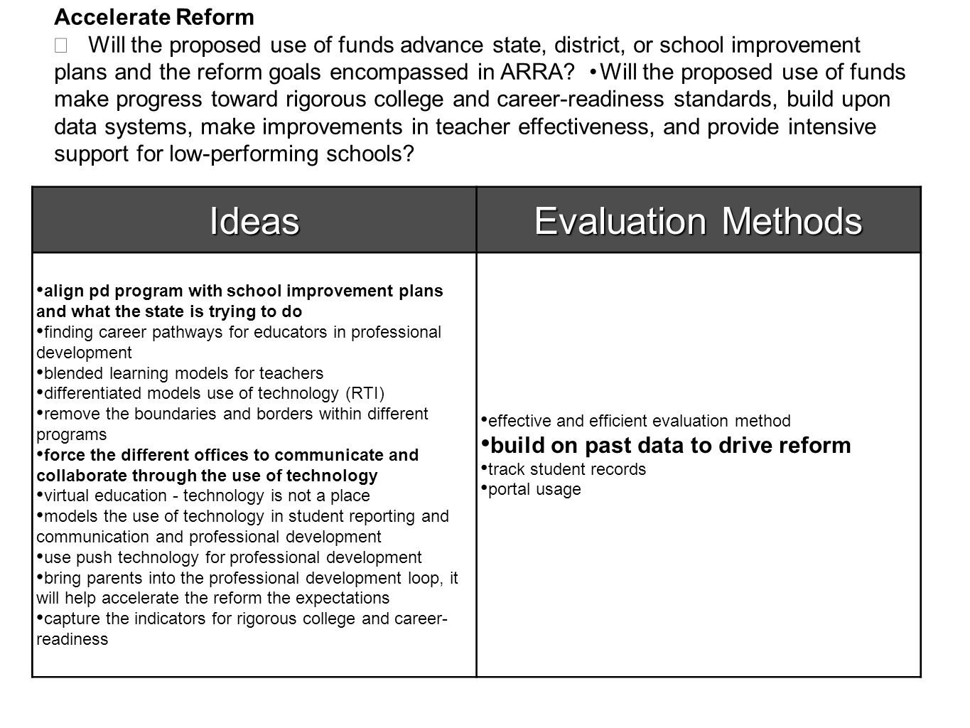 Accelerate Reform  Will the proposed use of funds advance state, district, or school improvement plans and the reform goals encompassed in ARRA.