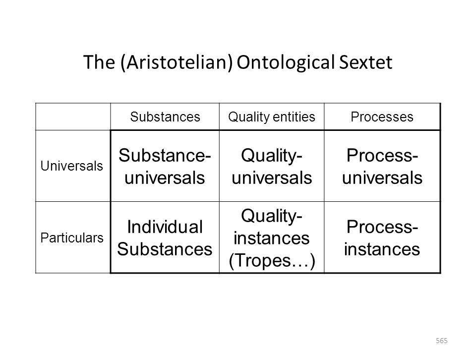 565 The (Aristotelian) Ontological Sextet SubstancesQuality entitiesProcesses Universals Substance- universals Quality- universals Process- universals Particulars Individual Substances Quality- instances (Tropes…) Process- instances