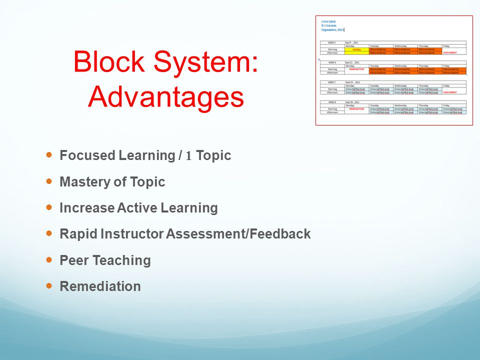Focused Learning / 1 Topic Mastery of Topic Increase Active Learning Rapid Instructor Assessment/Feedback Peer Teaching Remediation Block System: Advantages