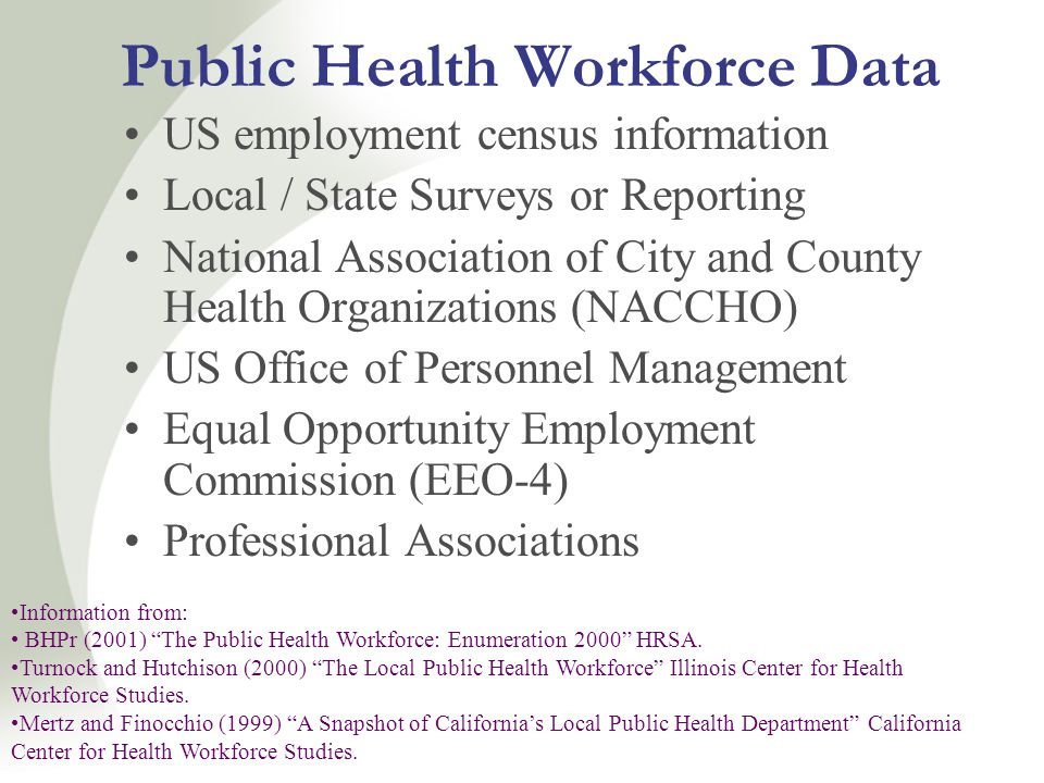 Public Health Workforce Data US employment census information Local / State Surveys or Reporting National Association of City and County Health Organizations (NACCHO) US Office of Personnel Management Equal Opportunity Employment Commission (EEO-4) Professional Associations Information from: BHPr (2001) The Public Health Workforce: Enumeration 2000 HRSA.