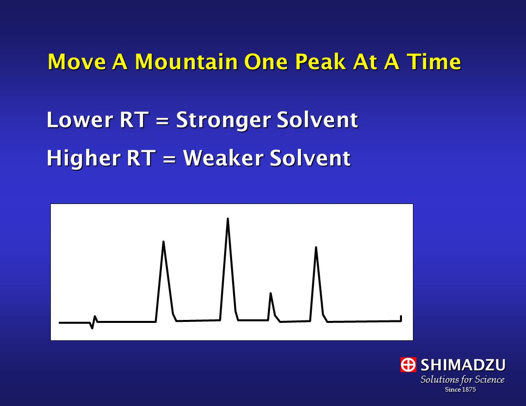 SHIMADZU Solutions for Science Since 1875 Since 1875 Move A Mountain One Peak At A Time Lower RT = Stronger Solvent Higher RT = Weaker Solvent