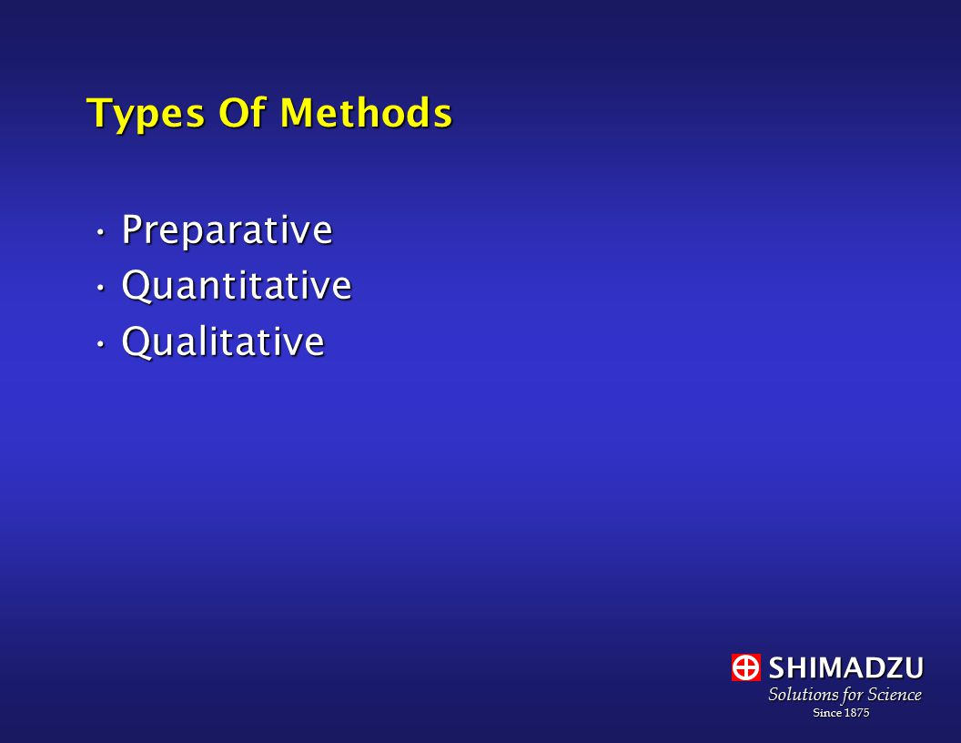 SHIMADZU Solutions for Science Since 1875 Since 1875 Types Of Methods PreparativePreparative QuantitativeQuantitative QualitativeQualitative