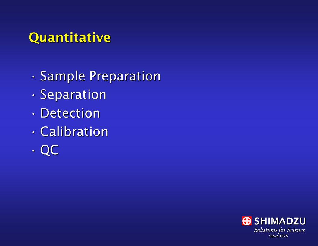 SHIMADZU Solutions for Science Since 1875 Since 1875Quantitative Sample PreparationSample Preparation SeparationSeparation DetectionDetection CalibrationCalibration QCQC