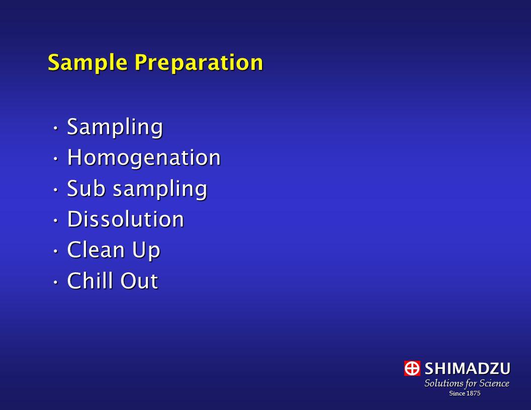 SHIMADZU Solutions for Science Since 1875 Since 1875 Sample Preparation SamplingSampling HomogenationHomogenation Sub samplingSub sampling DissolutionDissolution Clean UpClean Up Chill OutChill Out