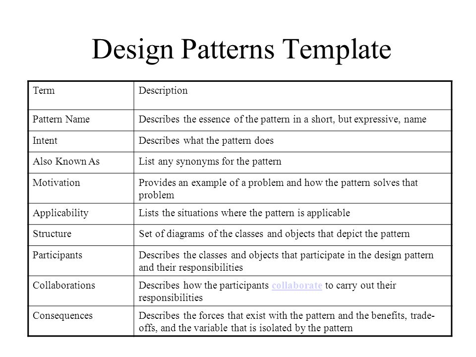 Different authors use different templates to describe their patterns Information is not always presented in the same way.