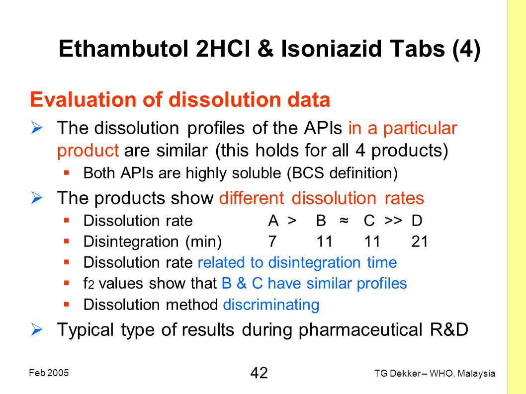 42 TG Dekker – WHO, Malaysia Feb 2005 Ethambutol 2HCl & Isoniazid Tabs (4) Evaluation of dissolution data  The dissolution profiles of the APIs in a particular product are similar (this holds for all 4 products)  Both APIs are highly soluble (BCS definition)  The products show different dissolution rates  Dissolution rateA >B ≈C >> D  Disintegration (min)7111121  Dissolution rate related to disintegration time  f 2 values show that B & C have similar profiles  Dissolution method discriminating  Typical type of results during pharmaceutical R&D