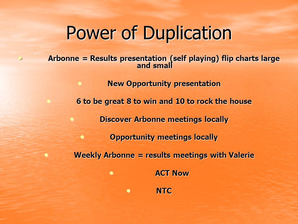 Arbonne = Results presentation (self playing) flip charts large and small Arbonne = Results presentation (self playing) flip charts large and small Ne