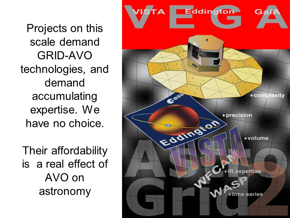 Projects on this scale demand GRID-AVO technologies, and demand accumulating expertise.