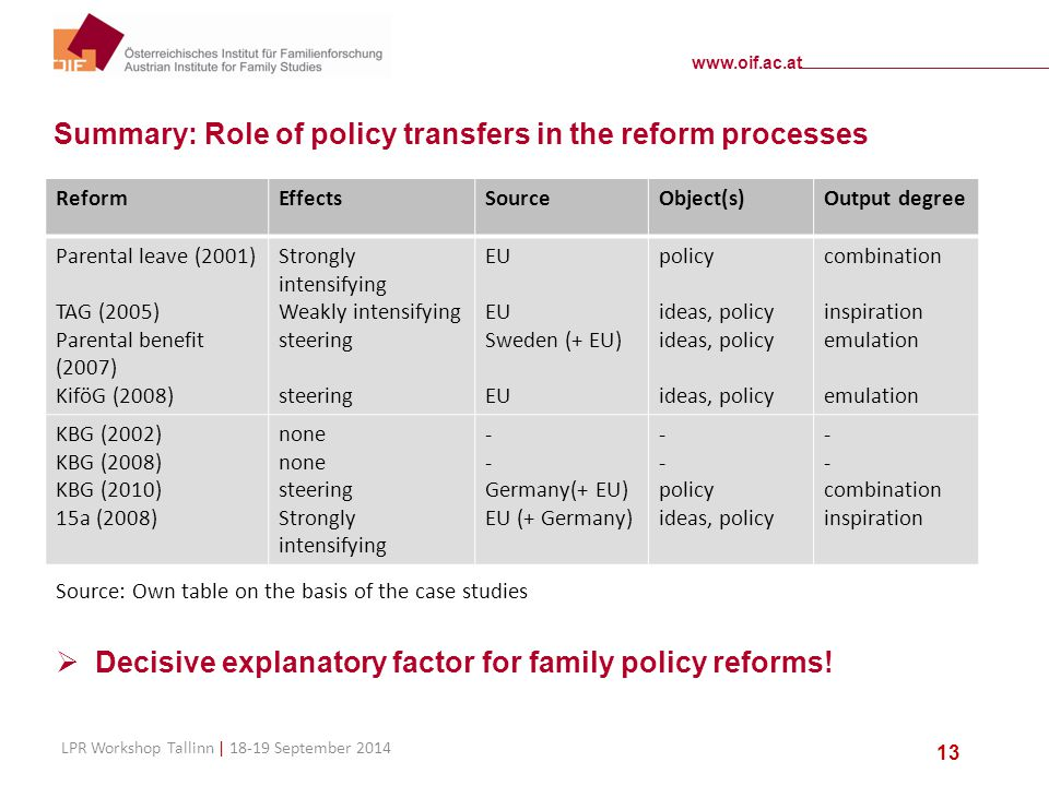 www.oif.ac.at LPR Workshop Tallinn | 18-19 September 2014 13 Summary: Role of policy transfers in the reform processes ReformEffectsSourceObject(s)Out
