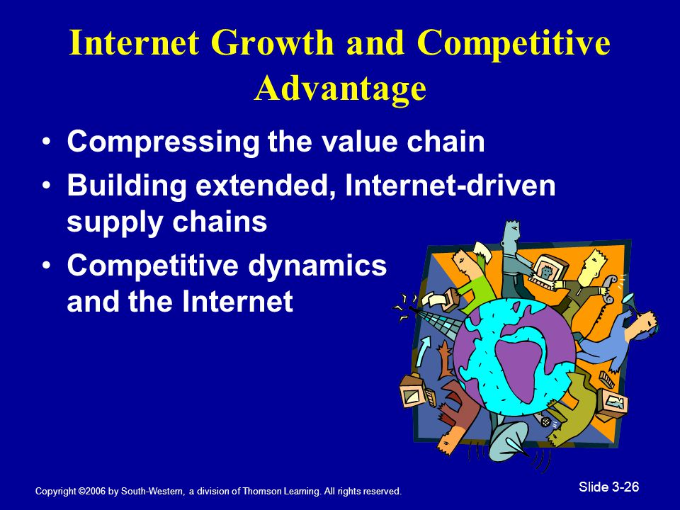 Copyright ©2006 by South-Western, a division of Thomson Learning. All rights reserved. Slide 3-26 Internet Growth and Competitive Advantage Compressin