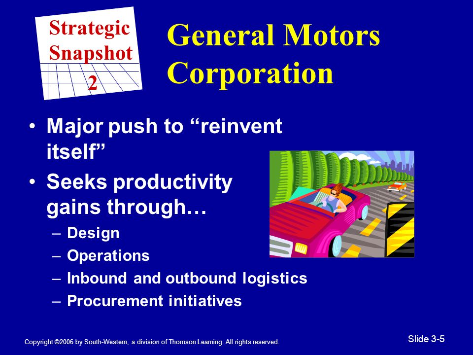 "Copyright ©2006 by South-Western, a division of Thomson Learning. All rights reserved. Slide 3-5 General Motors Corporation Major push to ""reinvent it"
