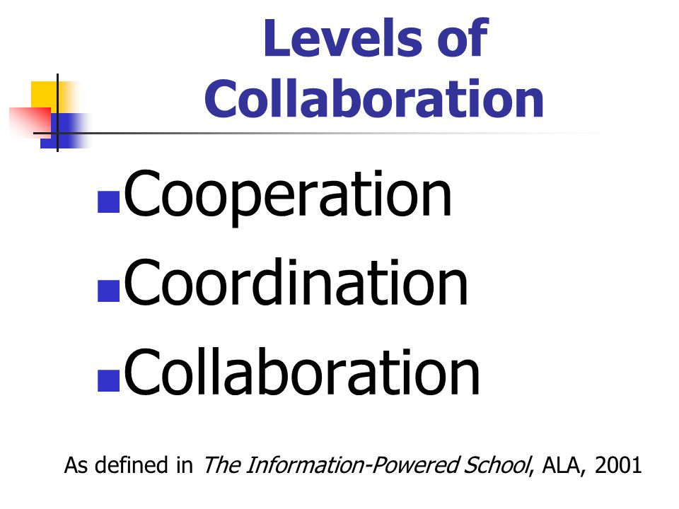Levels of Collaboration Cooperation Coordination Collaboration As defined in The Information-Powered School, ALA, 2001