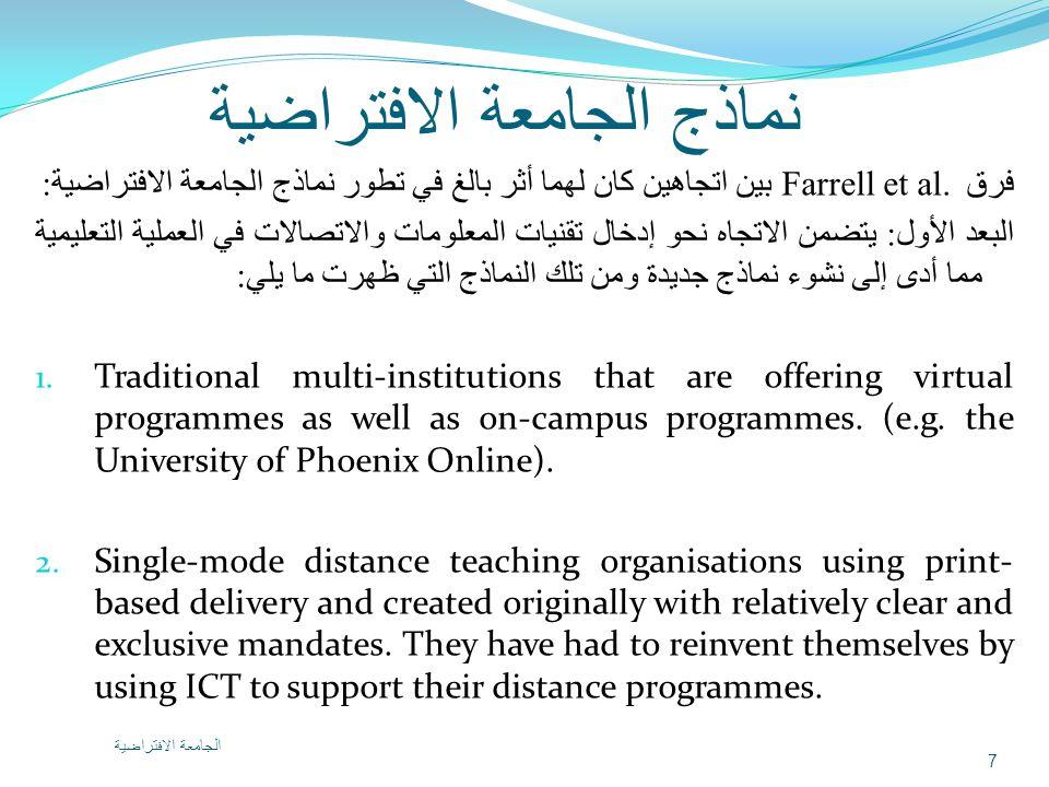 نماذج الجامعة الافتراضية فرق Farrell et al.