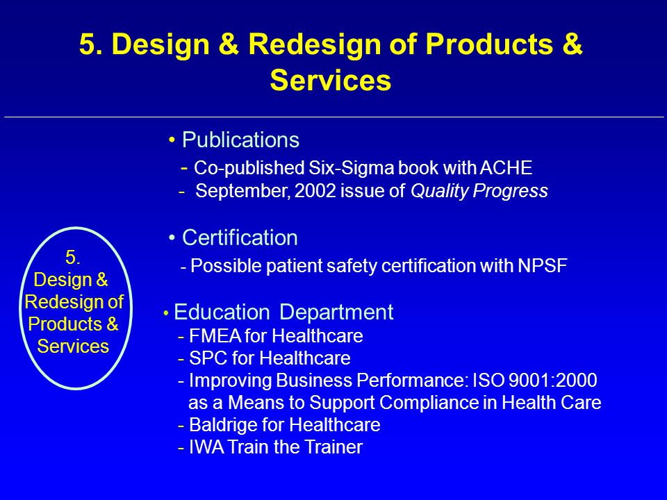 5. Design & Redesign of Products & Services Publications - Co-published Six-Sigma book with ACHE - September, 2002 issue of Quality Progress 5. Design