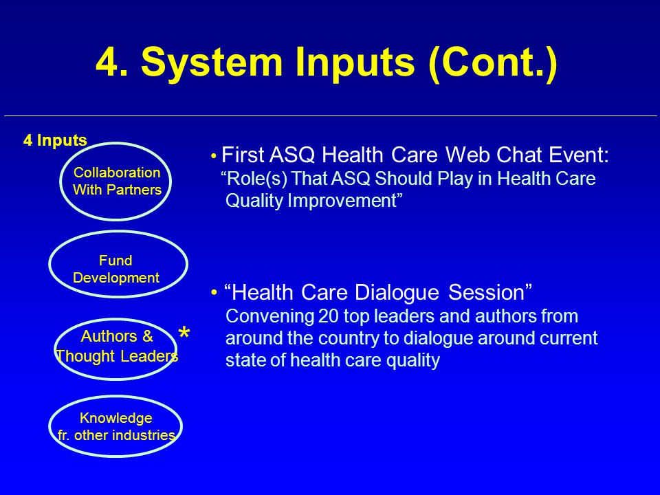 """4. System Inputs (Cont.) """"Health Care Dialogue Session"""" Convening 20 top leaders and authors from around the country to dialogue around current state"""