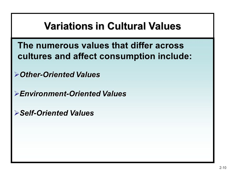  Other-Oriented Values  Environment-Oriented Values  Self-Oriented Values Variations in Cultural Values The numerous values that differ across cultures and affect consumption include: 2-10
