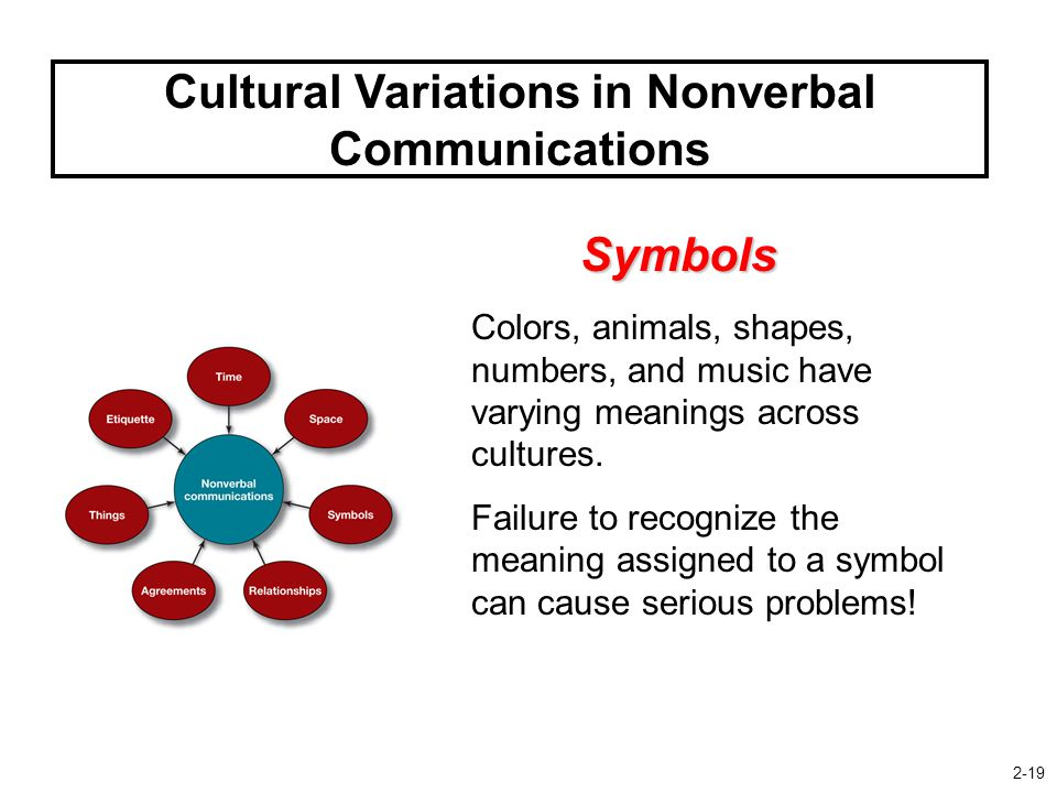 Cultural Variations in Nonverbal Communications Symbols Colors, animals, shapes, numbers, and music have varying meanings across cultures.