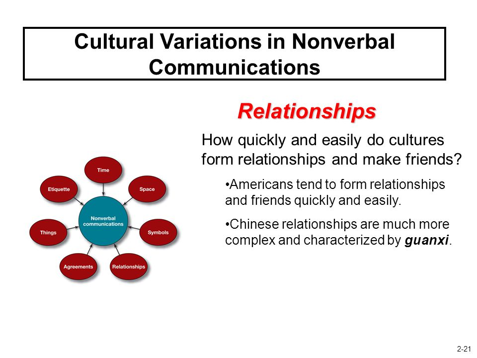 Cultural Variations in Nonverbal Communications Relationships How quickly and easily do cultures form relationships and make friends.
