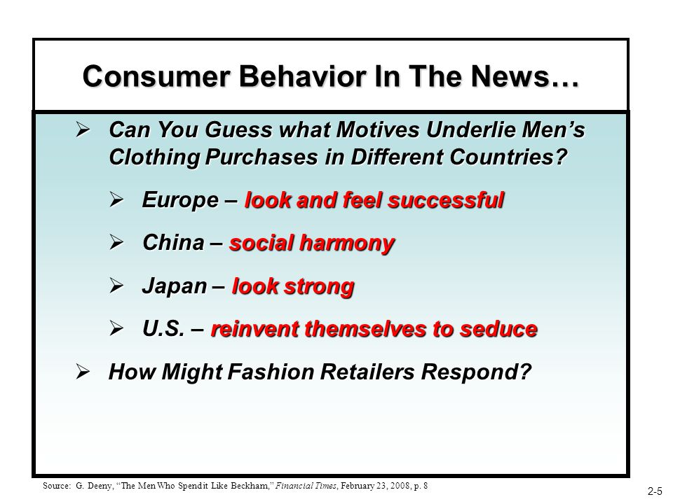 Consumer Behavior In The News…  Can You Guess what Motives Underlie Men's Clothing Purchases in Different Countries.