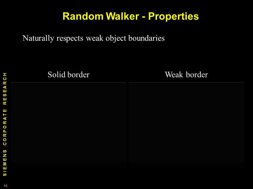 S I E M E N S C O R P O R A T E R E S E A R C H 18 Random Walker - Properties Naturally respects weak object boundaries Solid borderWeak border