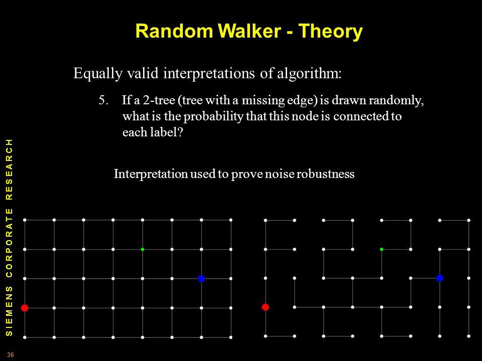 S I E M E N S C O R P O R A T E R E S E A R C H 36 Equally valid interpretations of algorithm: 5.