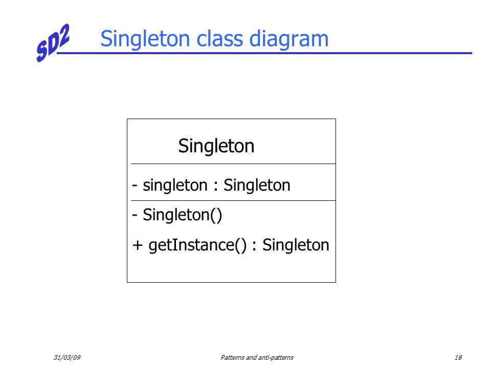 31/03/09Patterns and anti-patterns18 Singleton class diagram Singleton - singleton : Singleton - Singleton() + getInstance() : Singleton