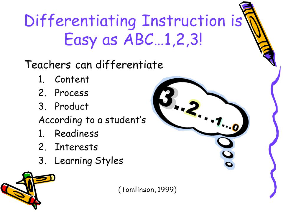 Differentiating Instruction is Easy as ABC…1,2,3! Teachers can differentiate 1.Content 2.Process 3.Product According to a student's 1.Readiness 2.Inte
