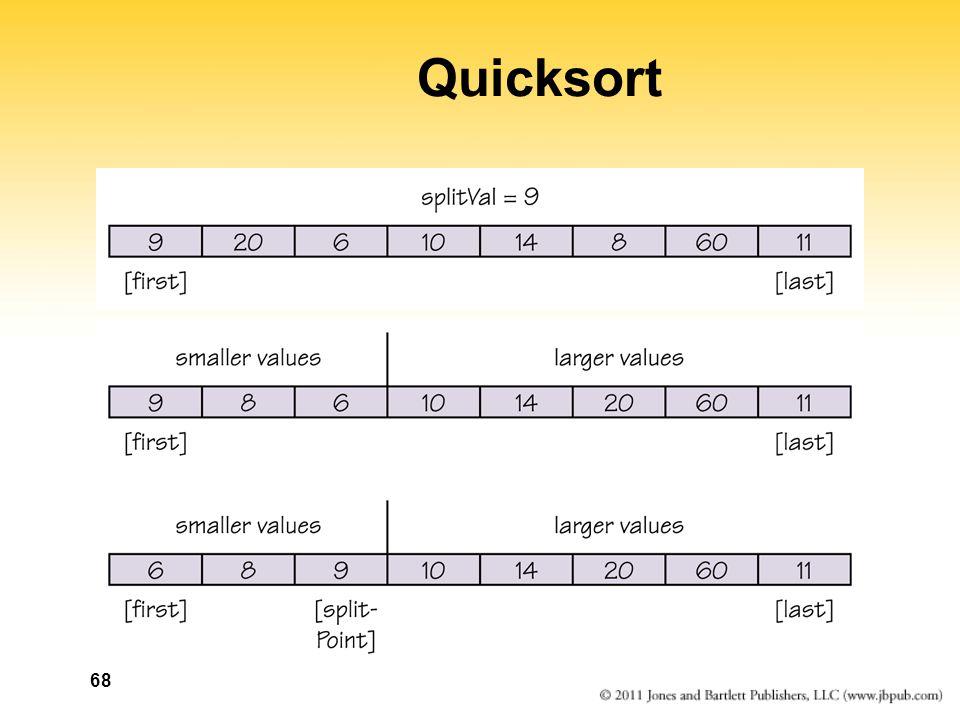 68 Quicksort