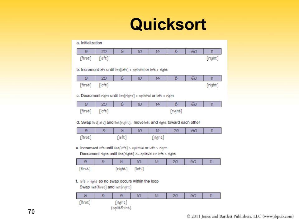 70 Quicksort
