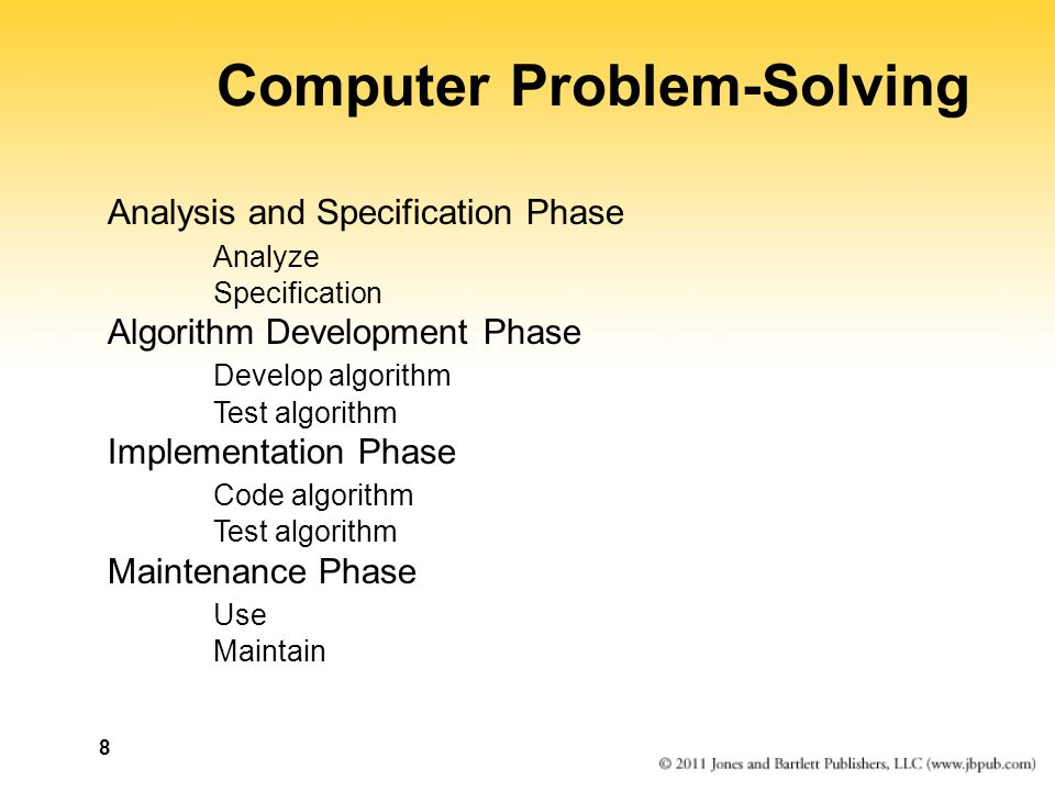8 Computer Problem-Solving Analysis and Specification Phase Analyze Specification Algorithm Development Phase Develop algorithm Test algorithm Impleme