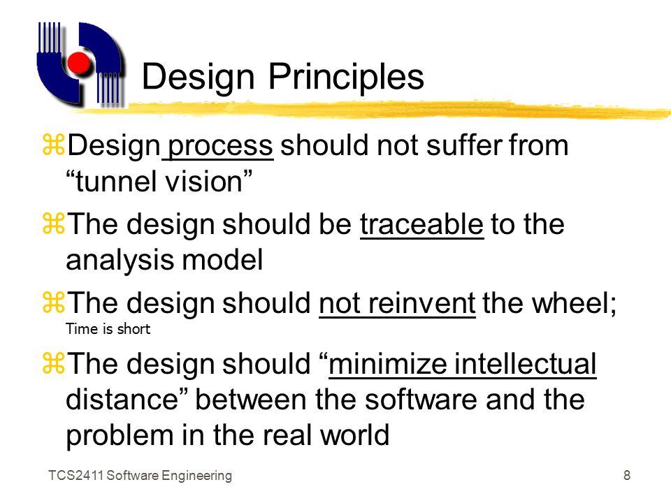 TCS2411 Software Engineering7 Translation Model Data Dictionary Entity- Relationship Diagram Data Flow Diagram State-Transition Diagram Data design Architectural design Interface design Procedural design