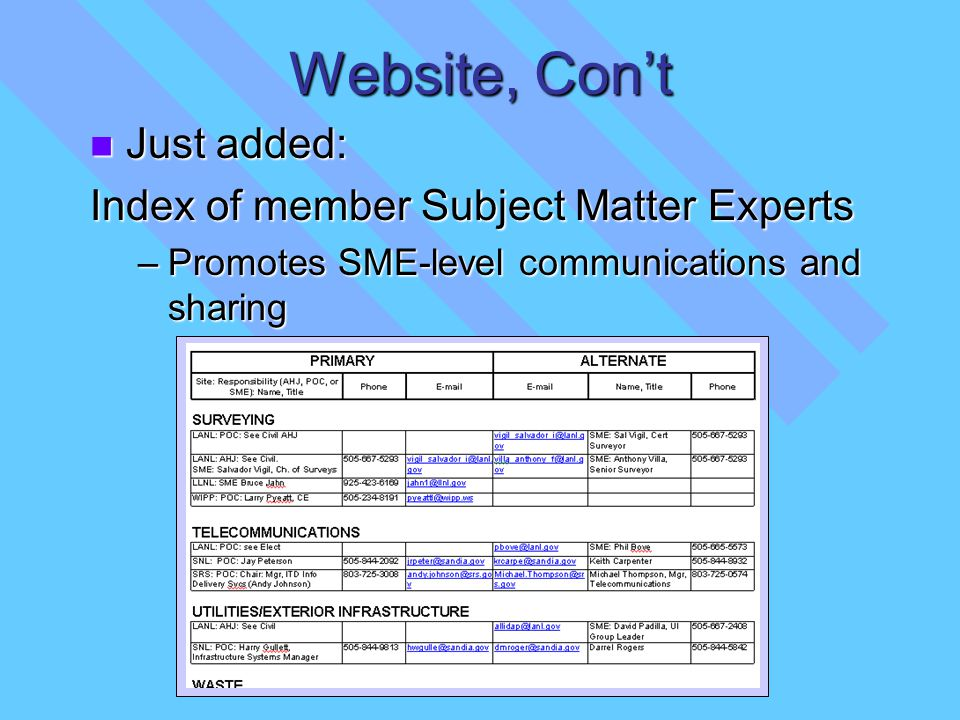 Website, Con't Just added: Just added: Index of member Subject Matter Experts –Promotes SME-level communications and sharing
