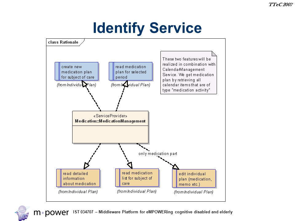 IST 034707 – Middleware Platform for eMPOWERing cognitive disabled and elderly TTeC 2007 Identify Service