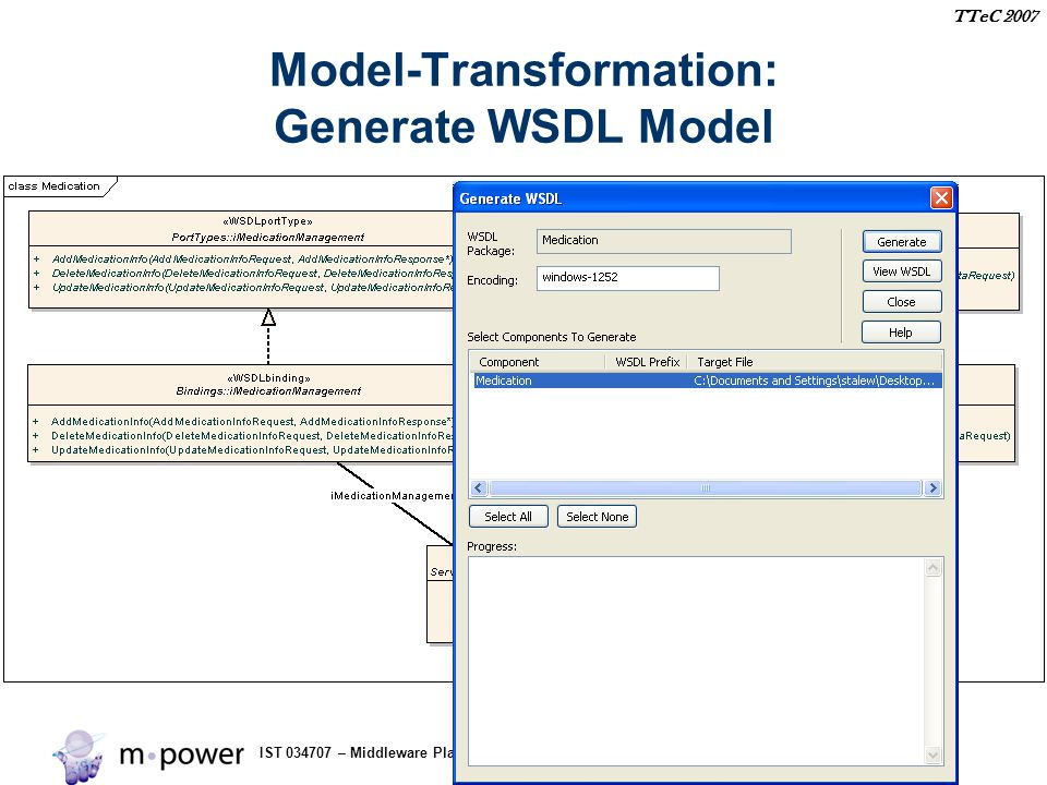 IST 034707 – Middleware Platform for eMPOWERing cognitive disabled and elderly TTeC 2007 Model-Transformation: Generate WSDL Model